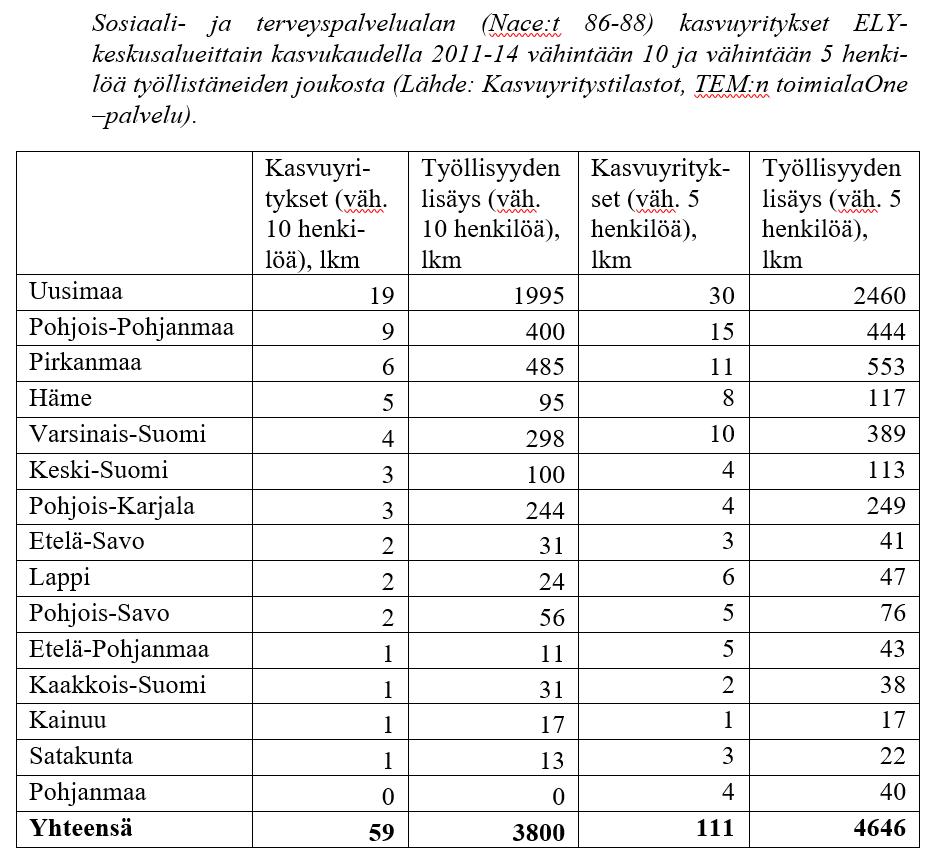 tilasto-lith-kuvio-12